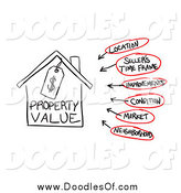 Vector Clipart of a Diagram of Factors That Can Affect Real Estate Property Values by Arena Creative